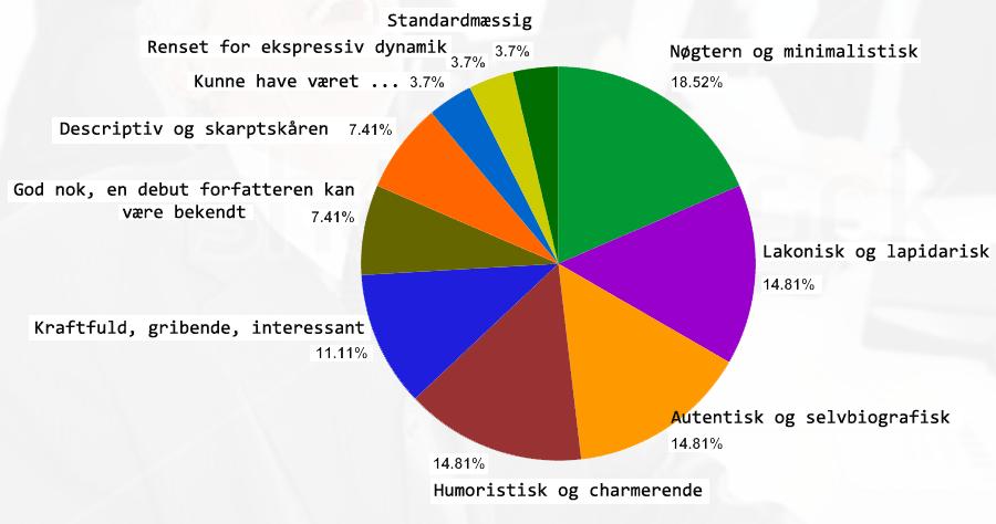 breakdown-graph1